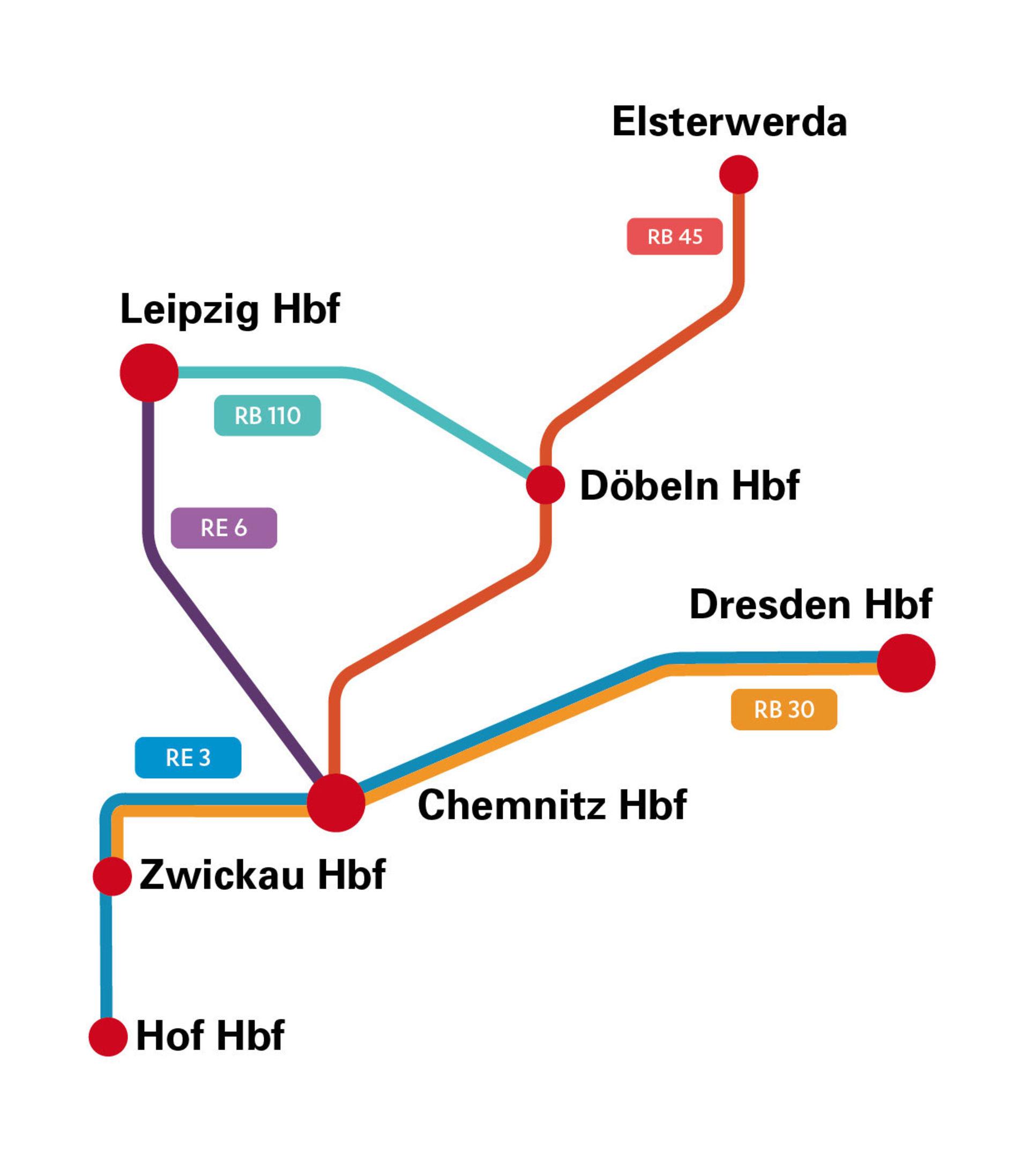 MRB Mitteldeutsche Regiobahn Streckenplan.  © Grafik Rotkopf Görg Verlagsgesellschaft mbH
