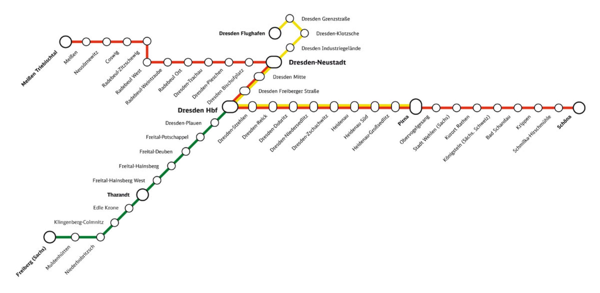 Streckennetz_S-Bahn Dresden  ©